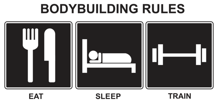 Bodybuilding Rules